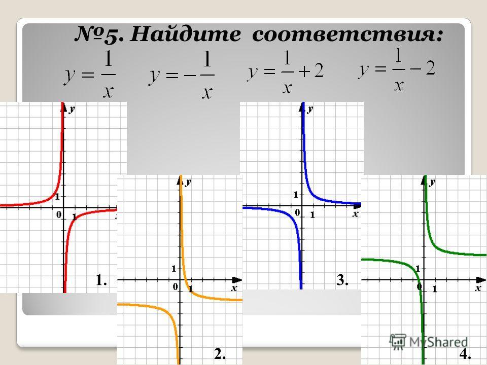 Построение графика линейной функции. ху х1х1 у1у1 х2х2 у2у2 Экзаменационный сборник: 174 (2) y = ах + b