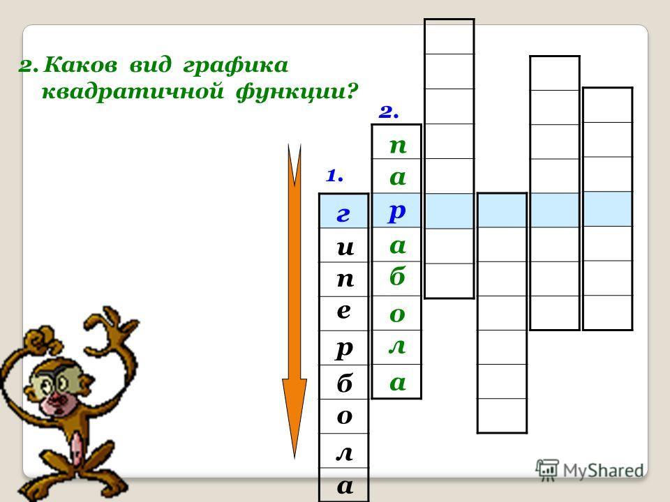 1. г 1.Каков вид графика функции обратной пропорциональности? и е п а л о б р