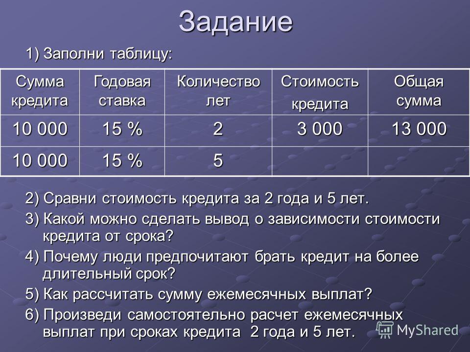 Задание 1) Заполни таблицу: 2) Сравни стоимость кредита за 2 года и 5 лет. 3) Какой можно сделать вывод о зависимости стоимости кредита от срока? 4) Почему люди предпочитают брать кредит на более длительный срок? 5) Как рассчитать сумму ежемесячных в