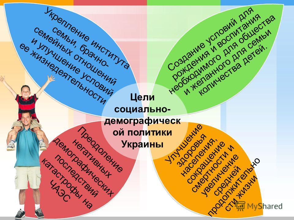 Цели социально- демографическ ой политики Украины Создание условий для рождения и воспитания необходимого для общества и желанного для семьи количества детей. Улучшение здоровья населения, сокращение смертности и увеличение средней продолжительно сти