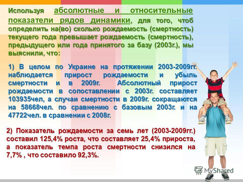 1) В целом по Украине на протяжении 2003-2009гг. наблюдается прирост рождаемости и убыль смертности и в 2009г. Абсолютный прирост рождаемости в сопоставлении с 2003г. составляет 103935чел, а случаи смертности в 2009г. сокращаются на 58668чел. по срав