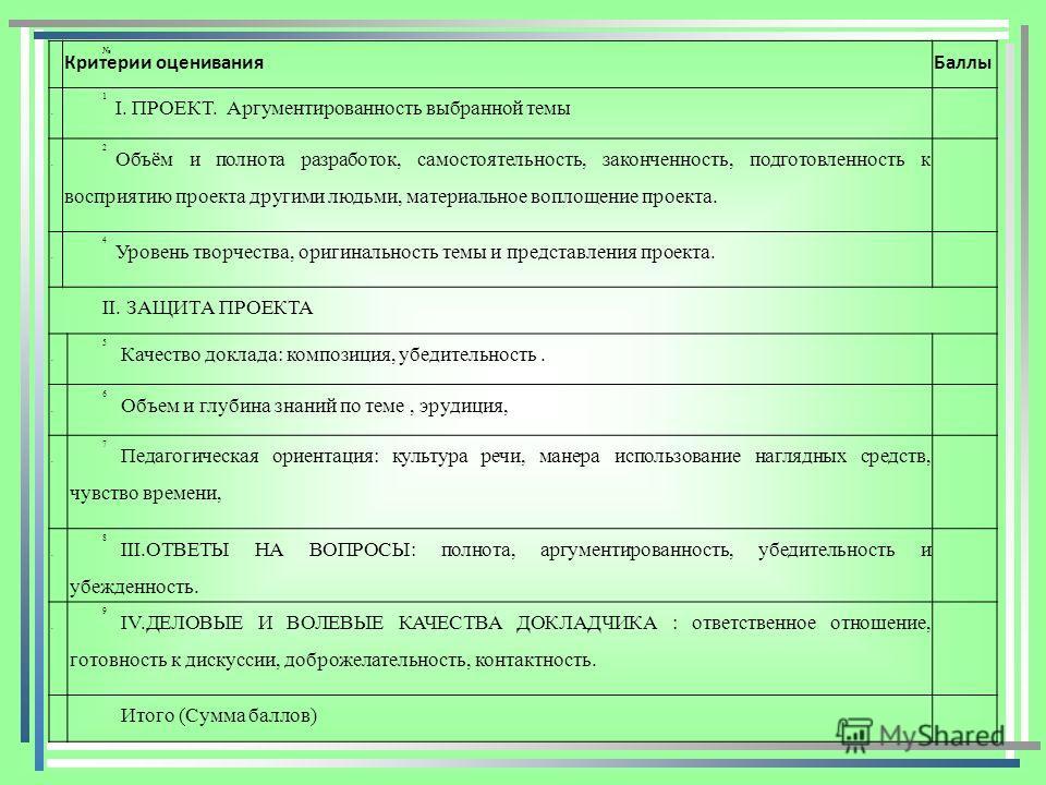 Критерии оцениванияБаллы 1.1. I. ПРОЕКТ. Аргументированность выбранной темы 2.2. Объём и полнота разработок, самостоятельность, законченность, подготовленность к восприятию проекта другими людьми, материальное воплощение проекта. 4.4. Уровень творчес