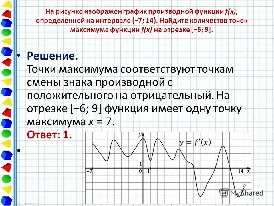 На рисунке изображен график производной функции f(x), определенной на интервале (7; 14). Найдите количество точек максимума функции f(x) на отрезке [6; 9]. Решение. Точки максимума соответствуют точкам смены знака производной с положительного на отри