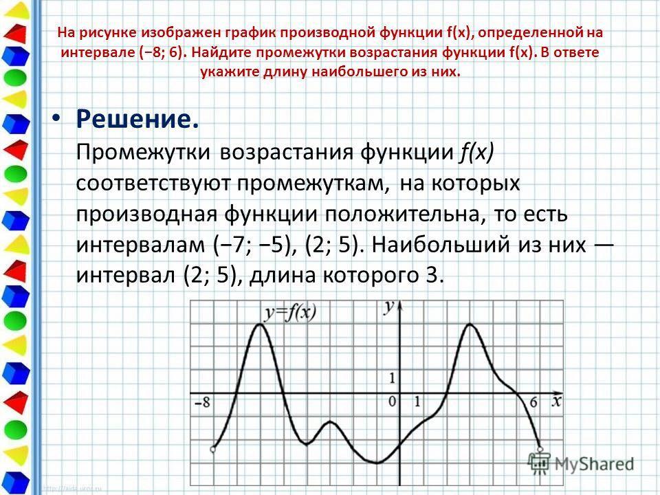 На рисунке изображен график производной функции f(x), определенной на интервале (8; 6). Найдите промежутки возрастания функции f(x). В ответе укажите длину наибольшего из них. Решение. Промежутки возрастания функции f(x) соответствуют промежуткам, на