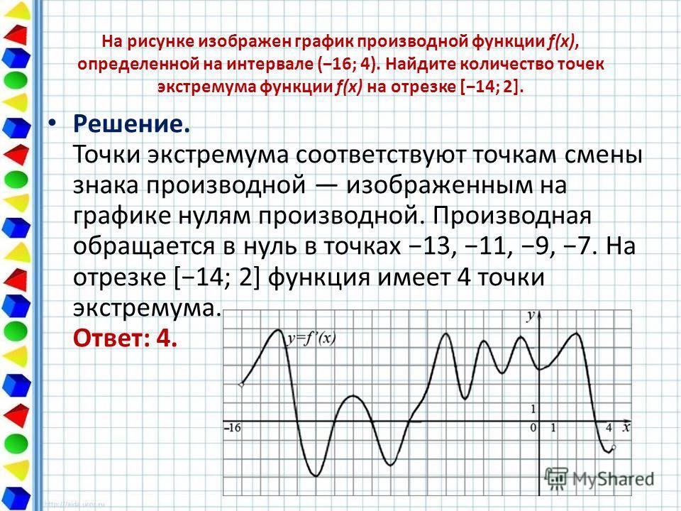 На рисунке изображен график производной функции f(x), определенной на интервале (16; 4). Найдите количество точек экстремума функции f(x) на отрезке [14; 2]. Решение. Точки экстремума соответствуют точкам смены знака производной изображенным на графи