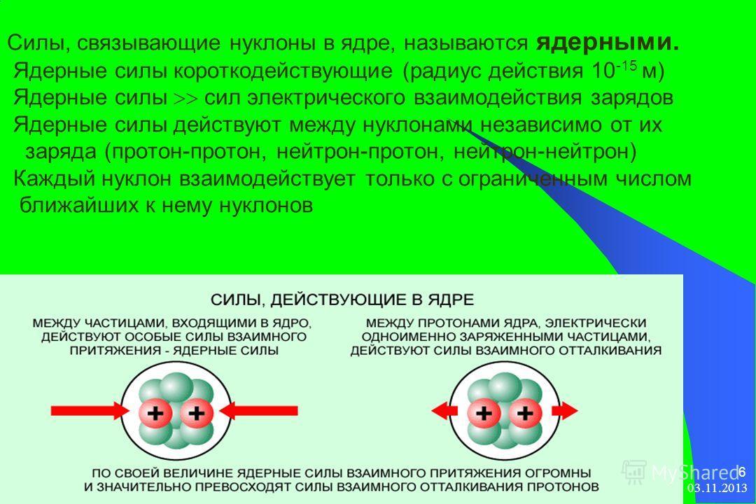 03.11.2013 6 Силы, связывающие нуклоны в ядре, называются ядерными. Ядерные силы короткодействующие (радиус действия 10 -15 м) Ядерные силы сил электрического взаимодействия зарядов Ядерные силы действуют между нуклонами независимо от их заряда (прот