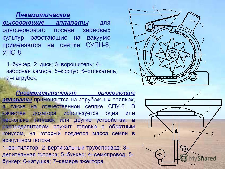 Пневматические высевающие аппараты для однозернового посева зерновых культур работающие на вакууме применяются на сеялке СУПН-8, УПС-8. 1–бункер; 2–диск; 3–ворошитель; 4– заборная камера; 5–корпус; 6–отсекатель; 7–патрубок; 1–вентилятор; 2–вертикальн