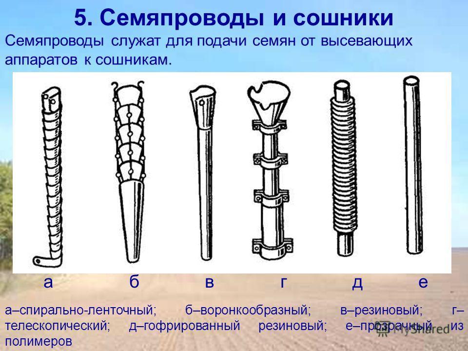 5. Семяпроводы и сошники а б в г д е а–спирально-ленточный; б–воронкообразный; в–резиновый; г– телескопический; д–гофрированный резиновый; е–прозрачный из полимеров Семяпроводы служат для подачи семян от высевающих аппаратов к сошникам.