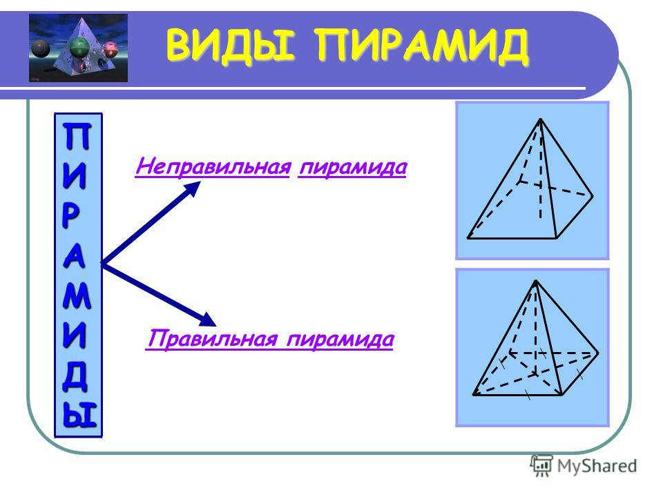 ВИДЫ ПИРАМИД ПИРАМИДЫПИРАМИДЫПИРАМИДЫПИРАМИДЫ Неправильная пирамида Правильная пирамида