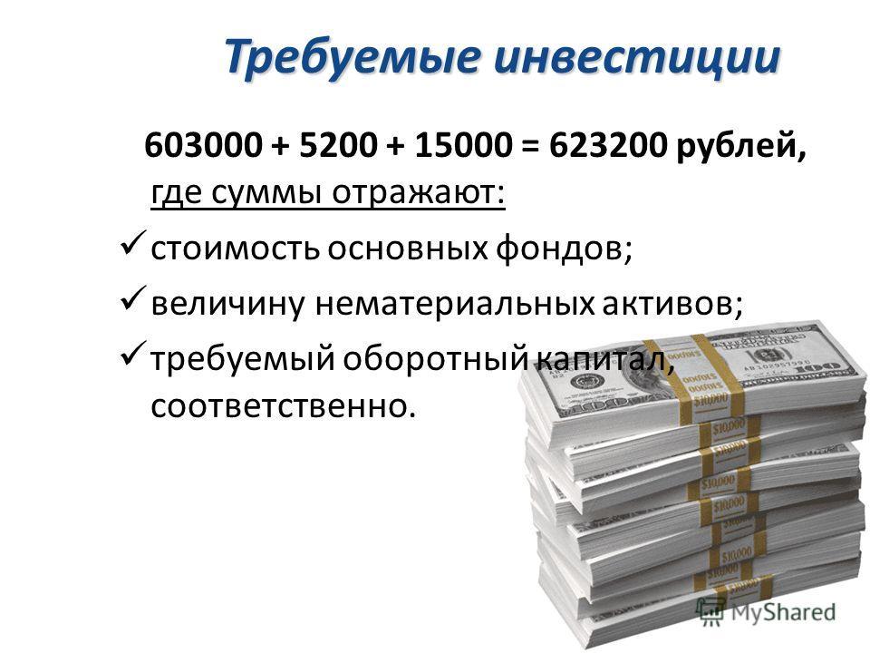 Требуемые инвестиции 603000 + 5200 + 15000 = 623200 рублей, где суммы отражают: стоимость основных фондов; величину нематериальных активов; требуемый оборотный капитал, соответственно.