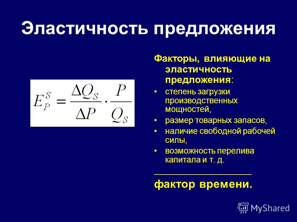 Эластичность предложения Факторы, влияющие на эластичность предложения: степень загрузки производственных мощностей, размер товарных запасов, наличие свободной рабочей силы, возможность перелива капитала и т. д. _____________________ фактор времени.