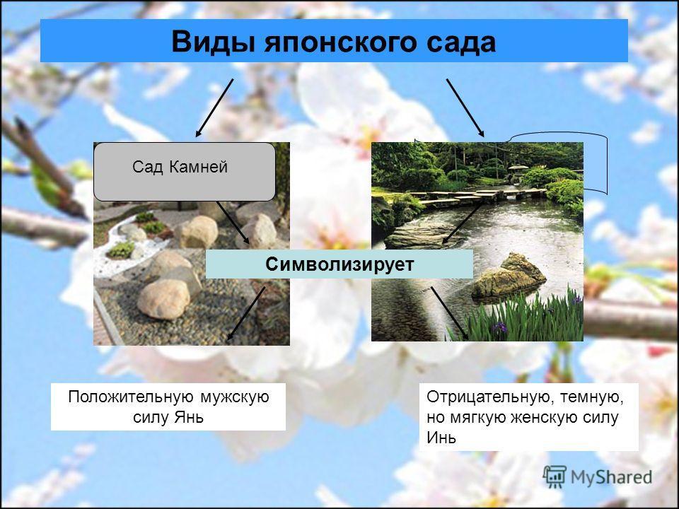 Виды японского сада Сад Воды Сад Камней Символизирует Положительную мужскую силу Янь Отрицательную, темную, но мягкую женскую силу Инь