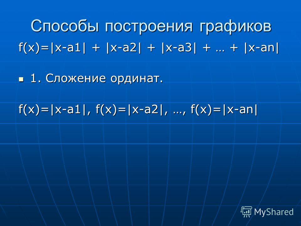 Способы построения графиков f(x)=|x-a1| + |x-a2| + |x-a3| + … + |x-an| 1. Сложение ординат. 1. Сложение ординат. f(x)=|x-a1|, f(x)=|x-a2|, …, f(x)=|x-an|