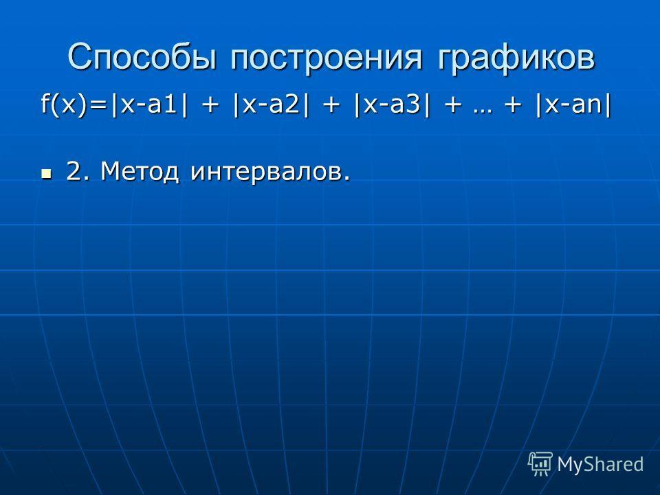 Способы построения графиков f(x)=|x-a1| + |x-a2| + |x-a3| + … + |x-an| 2. Метод интервалов. 2. Метод интервалов.