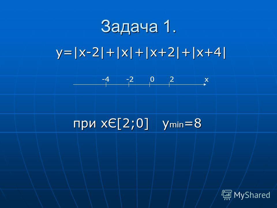 Задача 1. y=|x-2|+|x|+|x+2|+|x+4| y=|x-2|+|x|+|x+2|+|x+4| при xЄ[2;0] y min =8 при xЄ[2;0] y min =8 -4-202x