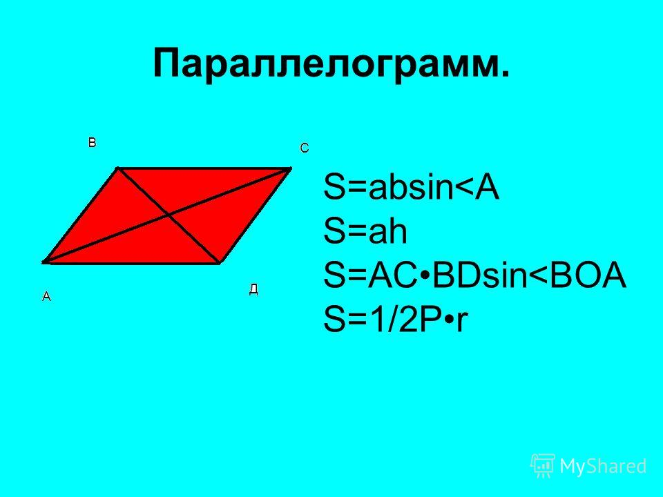 Параллелограмм. S=absin