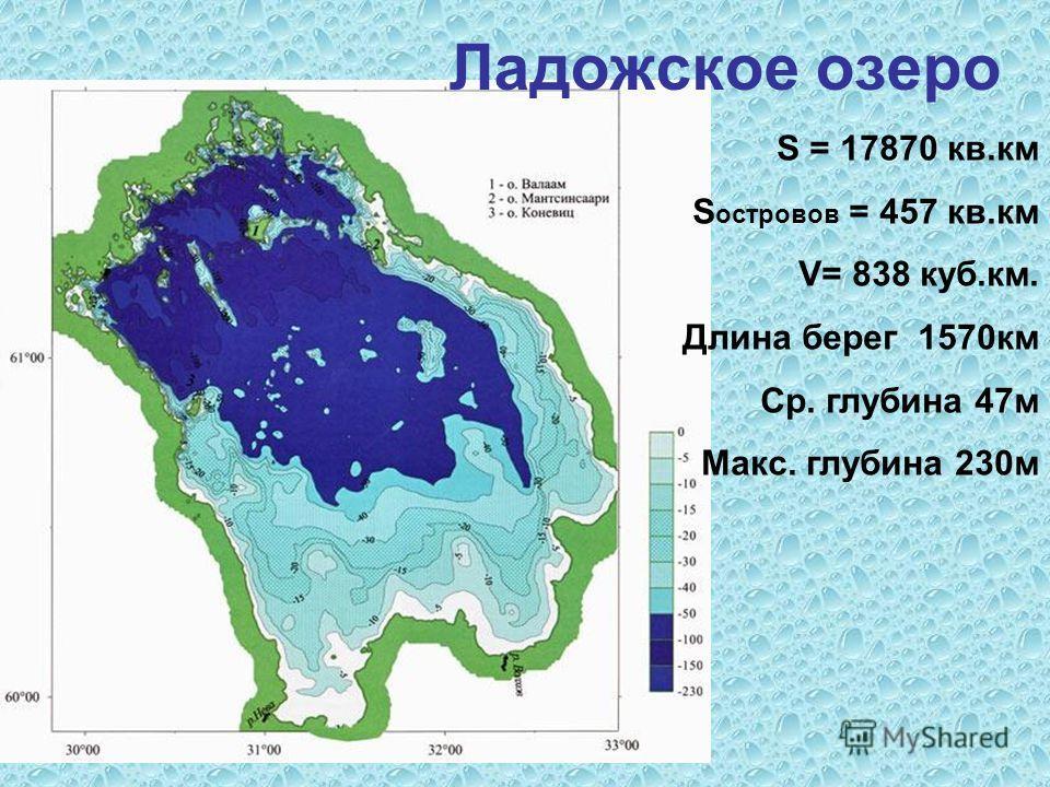 S = 17870 кв.км S островов = 457 кв.км V= 838 куб.км. Длина берег 1570км Ср. глубина 47м Макс. глубина 230м Ладожское озеро