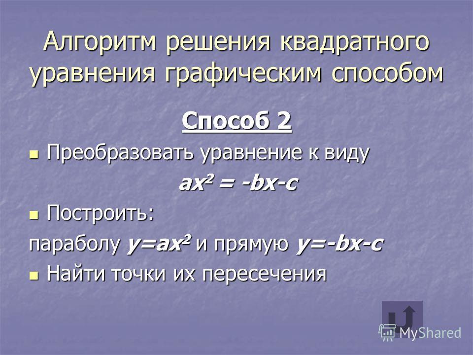 Алгоритм решения квадратного уравнения графическим способом Способ 2 Преобразовать уравнение к виду Преобразовать уравнение к виду ax 2 = -bx-c Построить: Построить: параболу y=ax 2 и прямую y=-bx-c Найти точки их пересечения Найти точки их пересечен