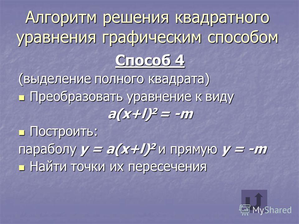 Алгоритм решения квадратного уравнения графическим способом Способ 4 (выделение полного квадрата) Преобразовать уравнение к виду Преобразовать уравнение к виду a(x+l) 2 = -m Построить: Построить: параболу y = a(x+l) 2 и прямую y = -m Найти точки их п