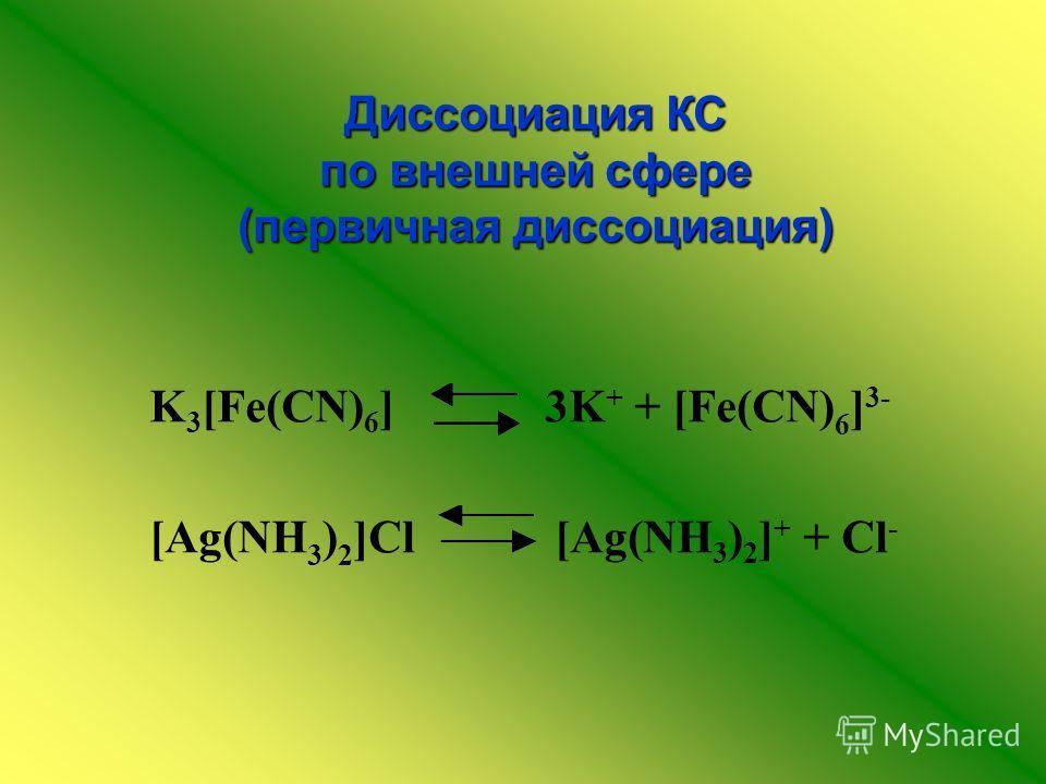 K 3 [Fe(CN) 6 ] 3K + + [Fe(CN) 6 ] 3- [Ag(NH 3 ) 2 ]Cl [Ag(NH 3 ) 2 ] + + Cl - Диссоциация КС по внешней сфере (первичная диссоциация)