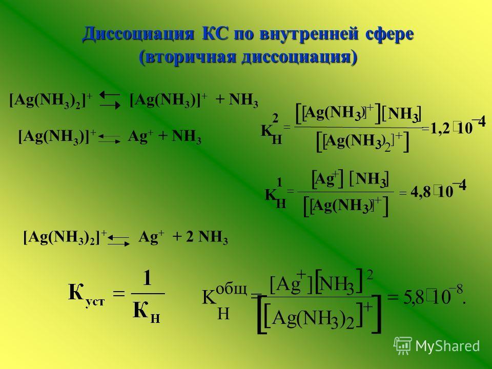[Ag(NH 3 )] + Ag + + NH 3 [Ag(NH 3 ) 2 ] + [Ag(NH 3 )] + + NH 3 [Ag(NH 3 ) 2 ] + Ag + + 2 NH 3 Диссоциация КС по внутренней сфере (вторичная диссоциация) NH 3 4 10 4,8 K 1 Н Ag ) Ag(NH 3 ] K 2 Н ) Ag(NH 3 ] NH 3 ) Ag(NH 3 ] 2 4 10 1,2 )(NH Ag NH][Ag
