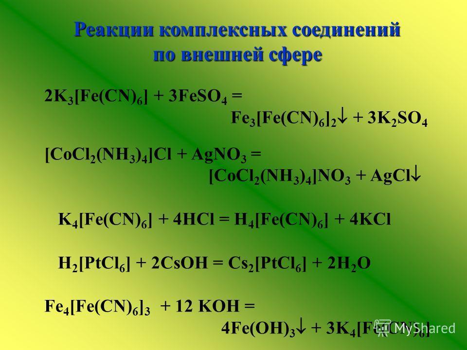 Реакции комплексных соединений по внешней сфере 2K 3 [Fe(CN) 6 ] + 3FeSO 4 = Fe 3 [Fe(CN) 6 ] 2 + 3K 2 SO 4 [CoCl 2 (NH 3 ) 4 ]Cl + AgNO 3 = [CoCl 2 (NH 3 ) 4 ]NO 3 + AgCl K 4 [Fe(CN) 6 ] + 4HCl = H 4 [Fe(CN) 6 ] + 4KCl H 2 [PtCl 6 ] + 2CsOH = Cs 2 [