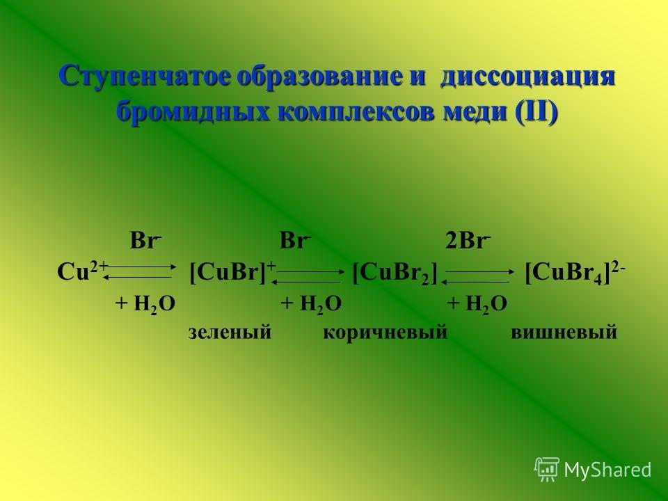 Br - Br - 2Br - Cu 2+ [CuBr] + [CuBr 2 ] [CuBr 4 ] 2- + H 2 O + H 2 O + H 2 O Ступенчатое образование и диссоциация бромидных комплексов меди (II) зеленый коричневый вишневый