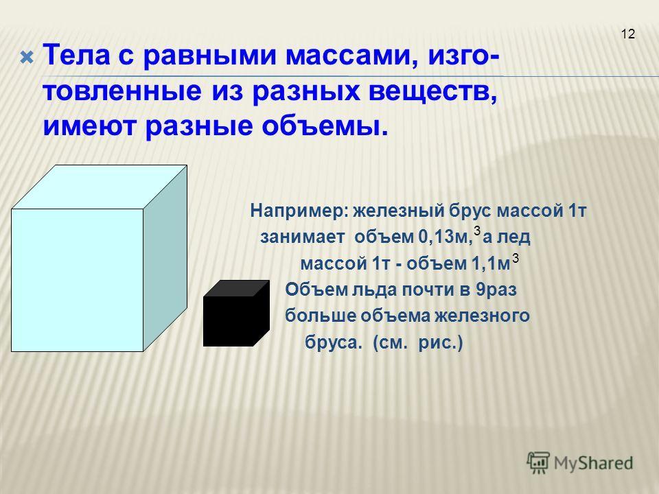 Тела с равными массами, изго- товленные из разных веществ, имеют разные объемы. Например: железный брус массой 1т занимает объем 0,13м, а лед массой 1т - объем 1,1м Объем льда почти в 9раз больше объема железного бруса. (см. рис.) 3 3 12