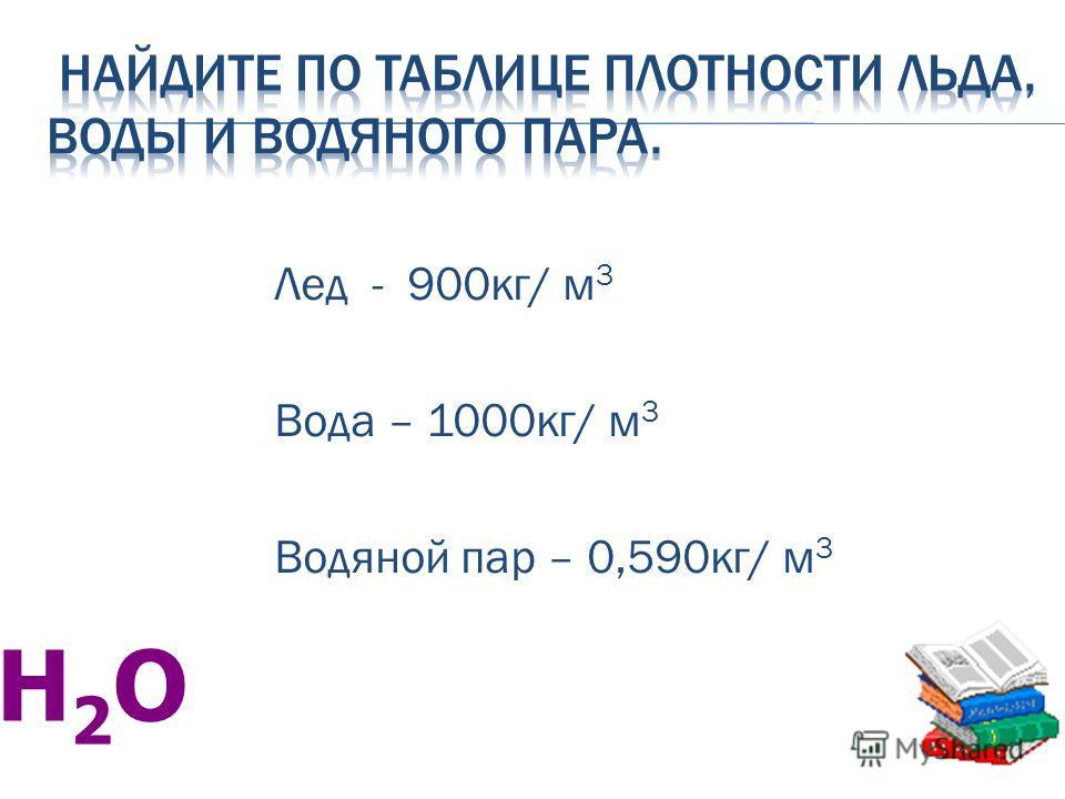 Лед - 900кг/ м 3 Вода – 1000кг/ м 3 Водяной пар – 0,590кг/ м 3 Н2ОН2О