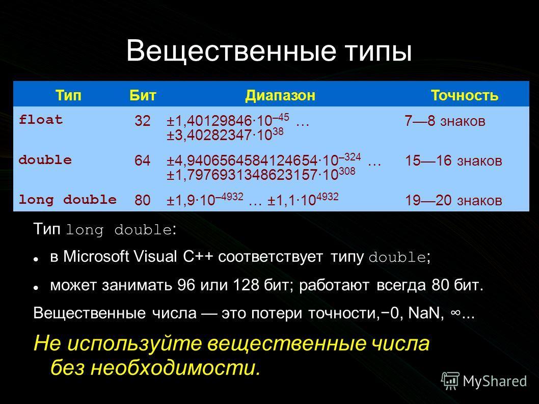 Вещественные типы ТипБитДиапазонТочность float 32±1,40129846·10 –45 … ±3,40282347·10 38 78 знаков double 64±4,9406564584124654·10 –324 … ±1,7976931348623157·10 308 1516 знаков long double 80±1,9·10 –4932 … ±1,1·10 4932 1920 знаков Тип long double : в
