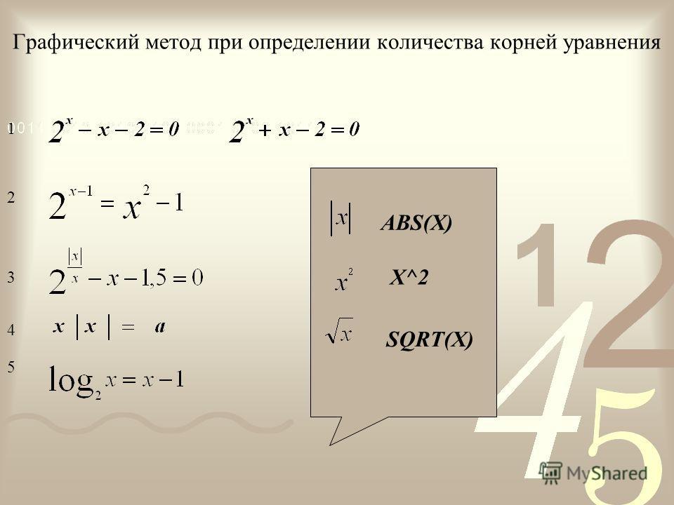 Графический метод решения некоторых уравнений весьма эффективен, когда нужно установить, сколько корней имеет уравнение.
