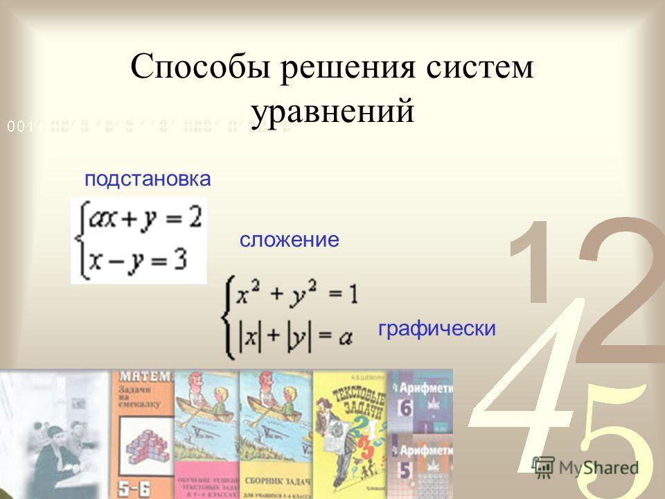 Применение методов решения уравнений и неравенств