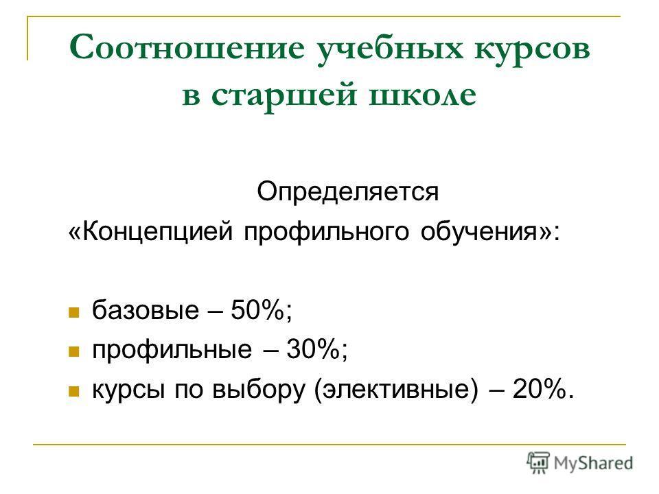 Соотношение учебных курсов в старшей школе Определяется «Концепцией профильного обучения»: базовые – 50%; профильные – 30%; курсы по выбору (элективные) – 20%.