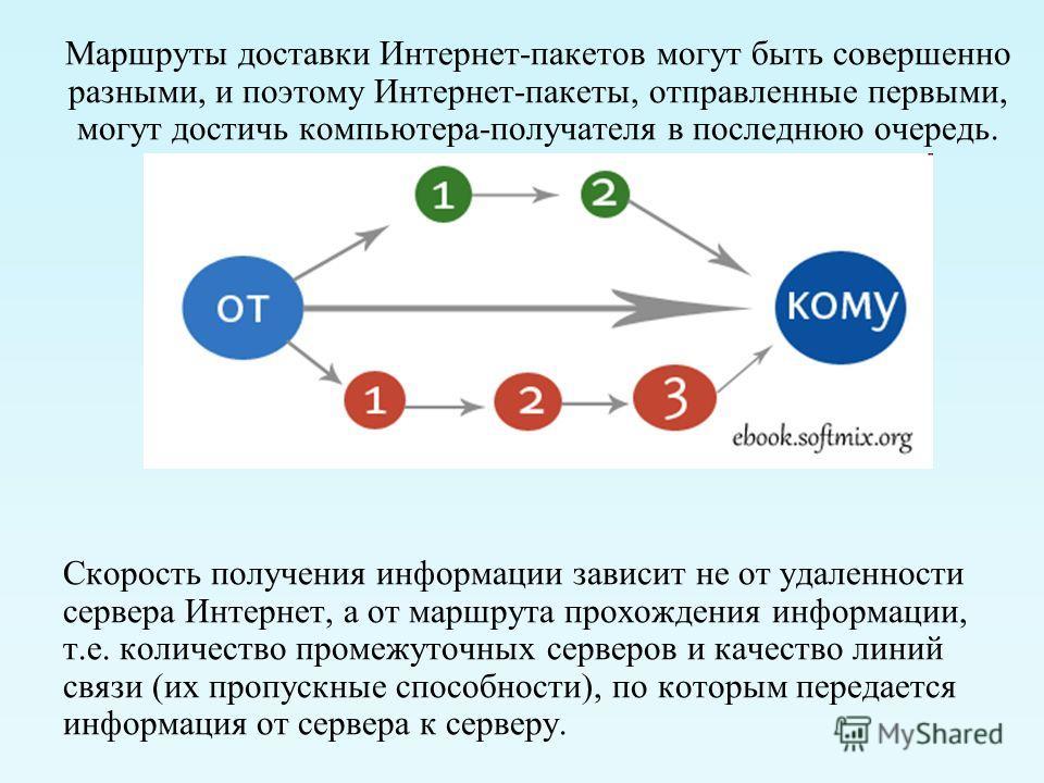 Маршрутизация и транспортировка данных по компьютерным сетям Сеть Интернет функционирует и развивается благодаря использованию единого принципа маршрутизации и транспортировки данных. Маршрутизация данных обеспечивает передачу информации между компью
