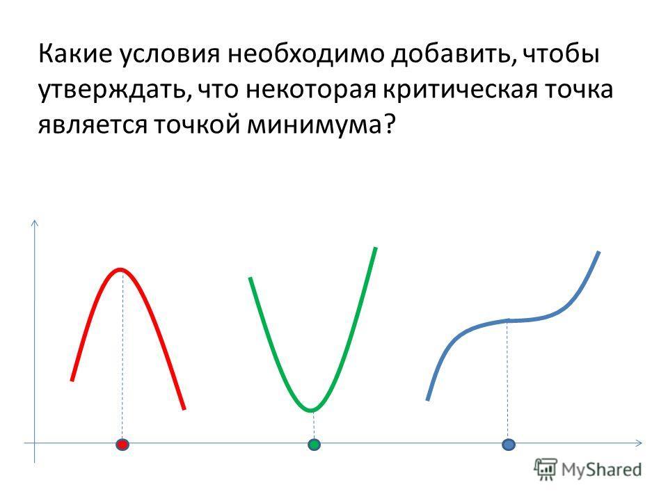 Какие условия необходимо добавить, чтобы утверждать, что некоторая критическая точка является точкой минимума?