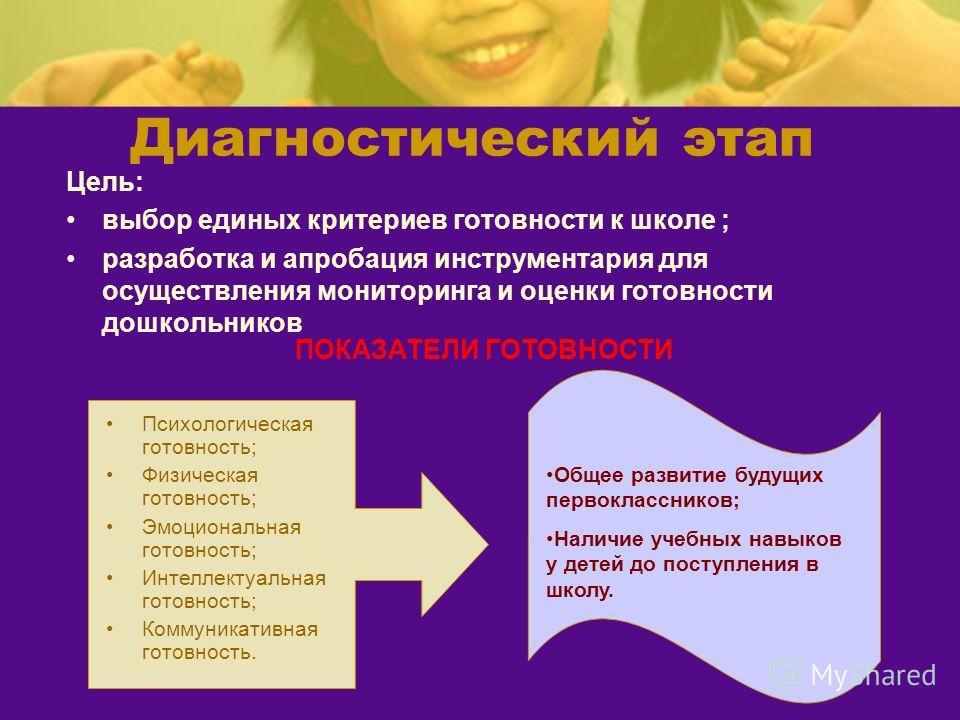 Диагностический этап Цель: выбор единых критериев готовности к школе ; разработка и апробация инструментария для осуществления мониторинга и оценки готовности дошкольников Психологическая готовность; Физическая готовность; Эмоциональная готовность; И
