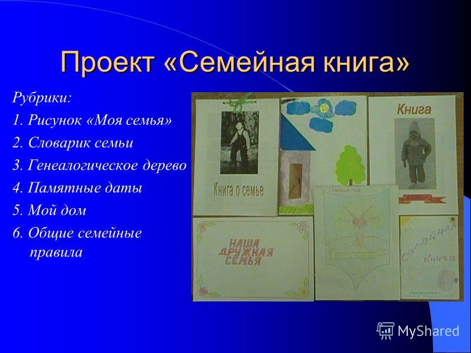 Проект «Семейная книга» Рубрики: 1. Рисунок «Моя семья» 2. Словарик семьи 3. Генеалогическое дерево 4. Памятные даты 5. Мой дом 6. Общие семейные правила