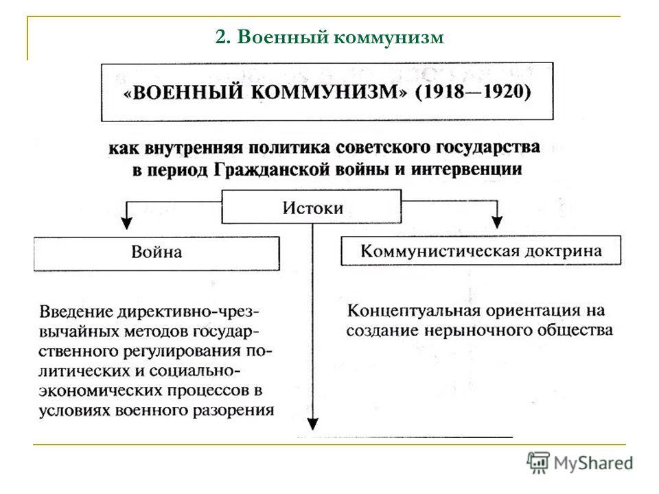 2. Военный коммунизм