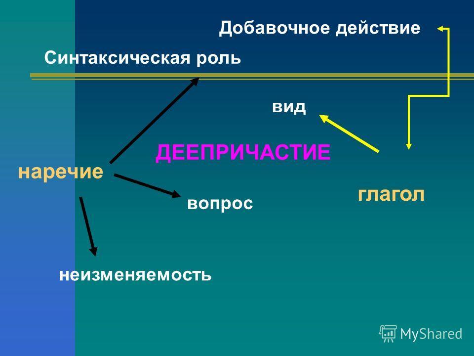 ДЕЕПРИЧАСТИЕ наречие глагол вопрос Синтаксическая роль неизменяемость Добавочное действие вид