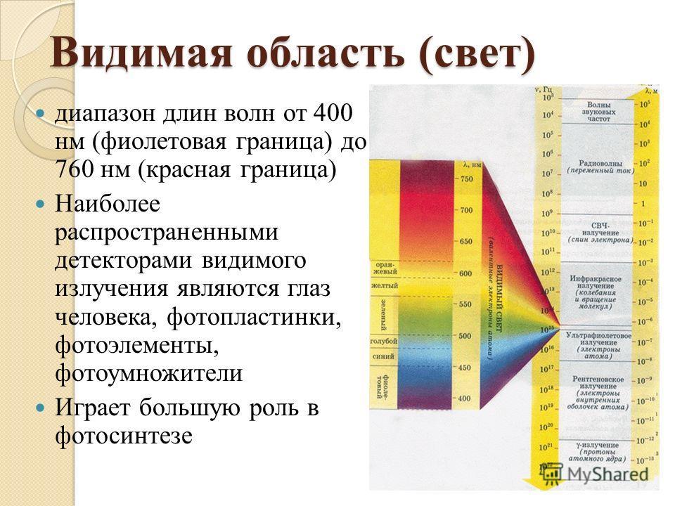 Видимая область (свет) диапазон длин волн от 400 нм (фиолетовая граница) до 760 нм (красная граница) Наиболее распространенными детекторами видимого излучения являются глаз человека, фотопластинки, фотоэлементы, фотоумножители Играет большую роль в ф