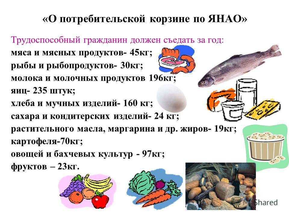 «О потребительской корзине по ЯНАО» Трудоспособный гражданин должен съедать за год: мяса и мясных продуктов- 45кг; рыбы и рыбопродуктов- 30кг; молока и молочных продуктов 196кг; яиц- 235 штук; хлеба и мучных изделий- 160 кг; сахара и кондитерских изд