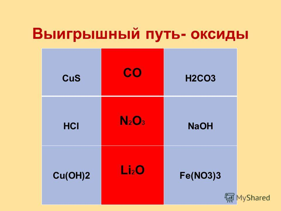 Выигрышный путь - соли H 2 SeO 4 Cr 2 O 3 Al(NO 3 ) 3 Ba(OH) 2 CaI 2 HNO 2 Li 2 SO 4 Ca(OH) 2 SeO 3