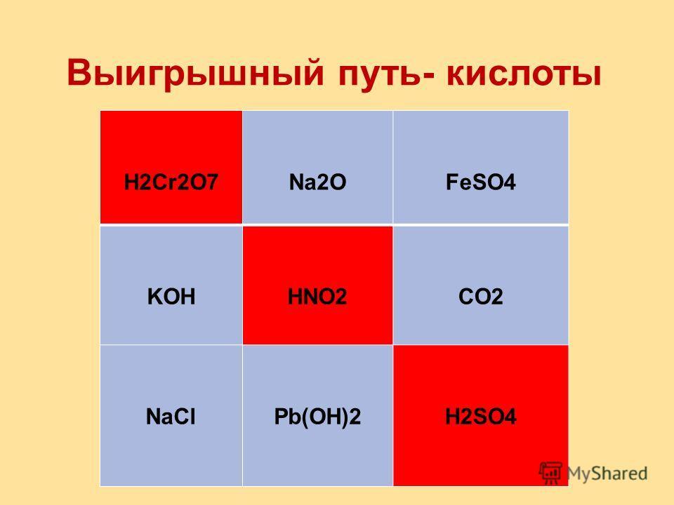 Выигрышный путь- оксиды CuS CO H2CO3 HCl N2O3N2O3 NaOH Cu(OH)2 Li 2 O Fe(NO3)3