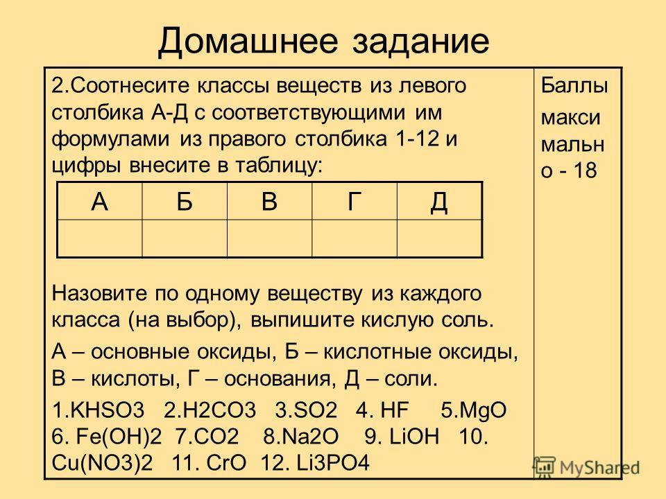 Домашнее задание 1.Переведите произношение веществ в формулы, около каждой из них в скобках поставьте букву или буквы, обозначающие класс вещества: оксиды – ОК, основания – ОС, кислоты – К, соли – С: хром-эс-о-четыре - … ( ) феррум-о-аш-трижды - … (