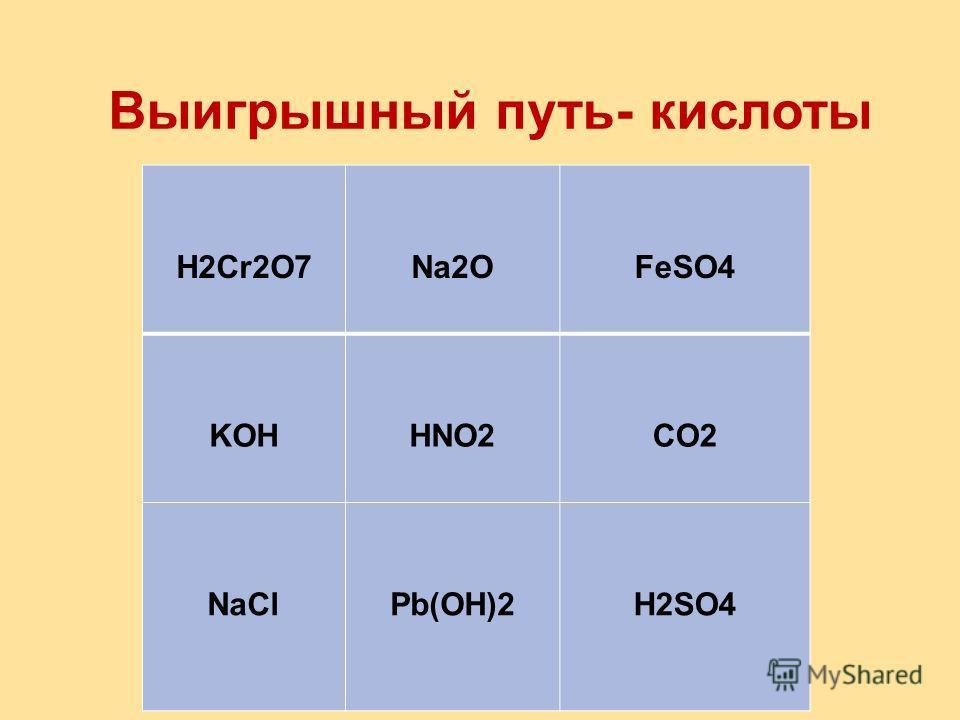 Выигрышный путь- оксиды CuSCOH2CO3 HClN2O3NaOH Cu(OH)2Li2OFe(NO3)3