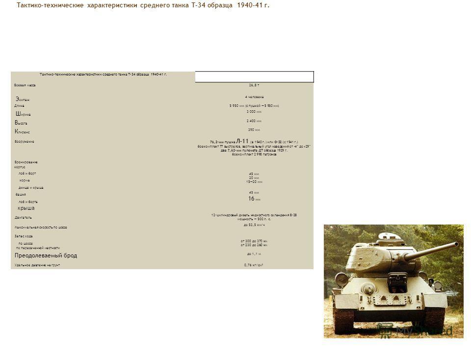 Тактико-технические характеристики среднего танка Т-34 образца 1940-41 г. Боевая масса26,8 т Э кипаж 4 человека Длина5 950 мм (с пушкой 5 950 мм) Ш ирина 3 000 мм В ысота 2 400 мм К лиренс 390 мм Вооружение 76,2-мм пушка Л-11 (в 1940 г.) или Ф-32 (с
