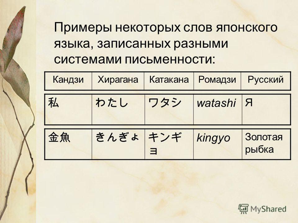 Примеры некоторых слов японского языка, записанных разными системами письменности: КандзиХираганаКатаканаРомадзиРусский watashi Я kingyo Золотая рыбка