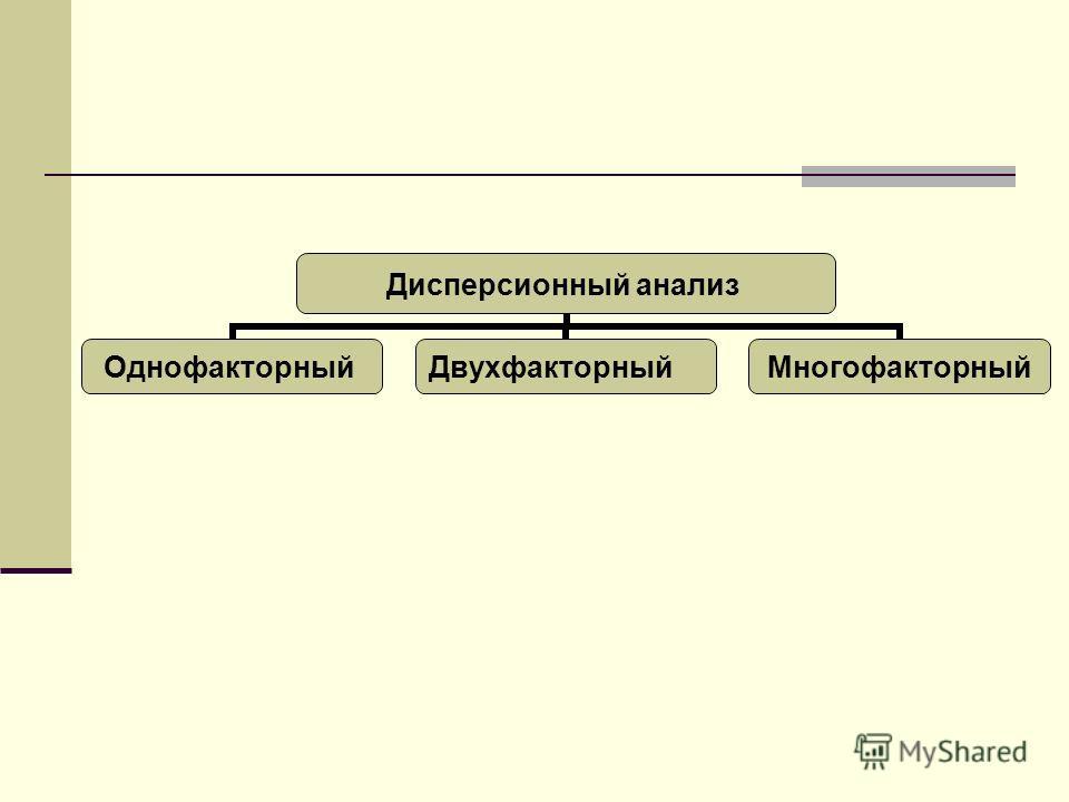 Дисперсионный анализ ОднофакторныйДвухфакторныйМногофакторный