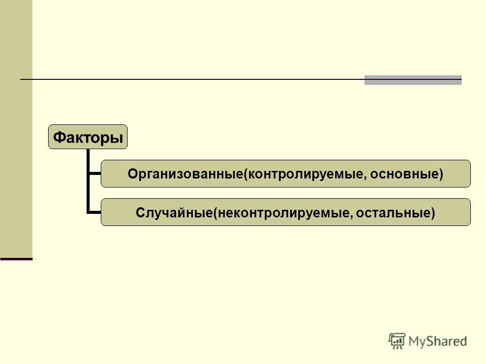 Факторы Организованные(контролируемые, основные) Случайные(неконтролируемые, остальные)