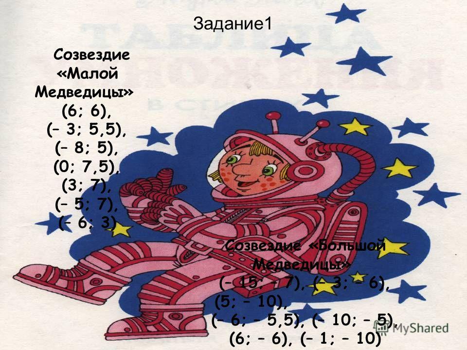 Задание1 Созвездие «Малой Медведицы» (6; 6), (– 3; 5,5), (– 8; 5), (0; 7,5), (3; 7), (– 5; 7), (– 6; 3) Созвездие «Большой Медведицы» (– 15; – 7), (– 3; – 6), (5; – 10), (– 6; – 5,5), (– 10; – 5), (6; – 6), (– 1; – 10)